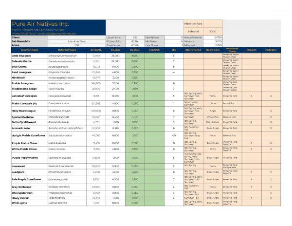 Solar Array Blend seed composition info